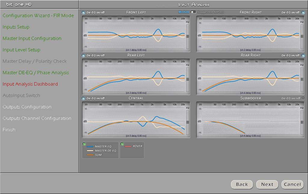 Audison bitOneHD Virtuoso phase analysis