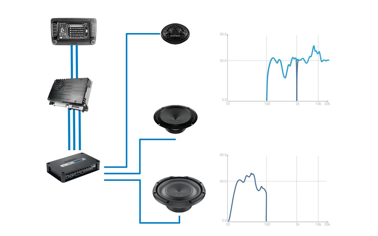 bit-One-HD-Virtuoso-OEM_setup
