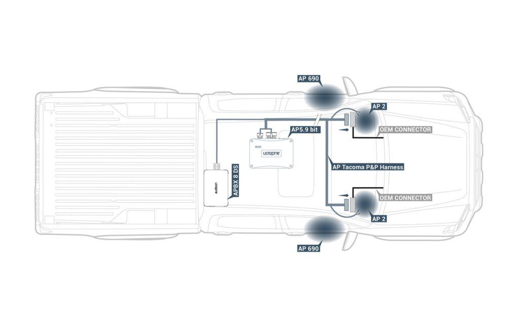 Audison_Tacoma_SoundPach_Tech_Diagram